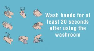 5. Wash hands for at least 20 seconds after using the washroom.